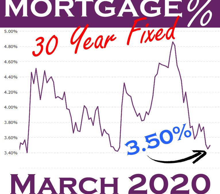 mortgage2020